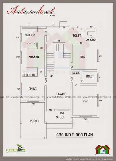 2000 square feet 3 bedroom house plan and elevation for Kerala house plan 3 bedroom