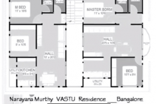 Fascinating House Plan North Facing Per Vastu Home Design House Plans 53036 Home Plan North Image