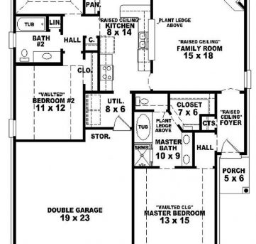 Incredible 3 Bedroom House Plans 1 Story Arts Single Story House Plans 3 Bedrooms Image