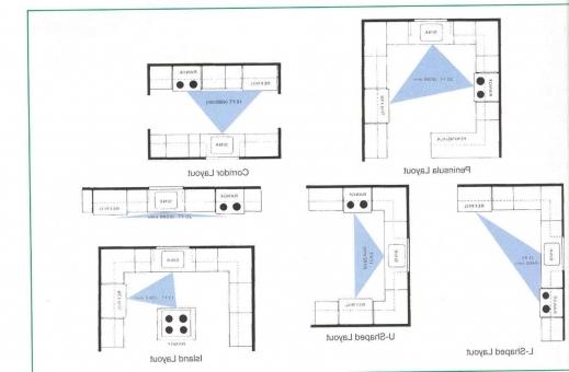 Awesome Kitchen Floor Plans Kitchen Island Floor Plan Kitchen